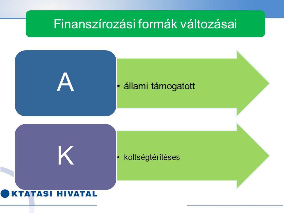 Finanszírozási formák változásai állami támogatott A költségtérítéses K