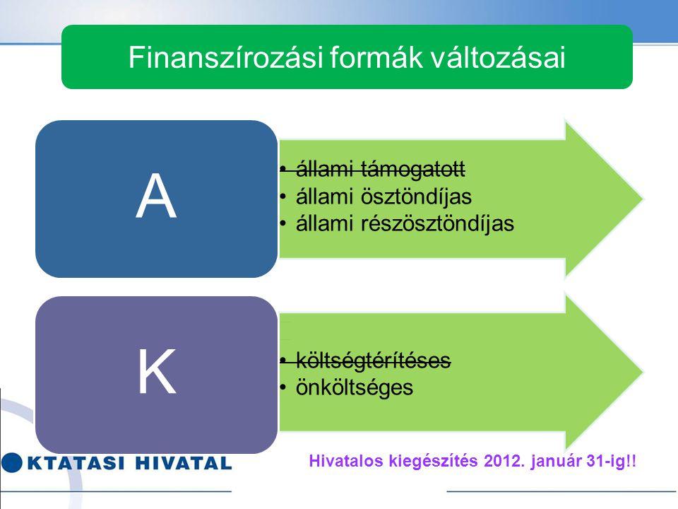 Finanszírozási formák változásai állami támogatott állami ösztöndíjas állami részösztöndíjas A költségtérítéses önköltséges K Hivatalos kiegészítés 2012.