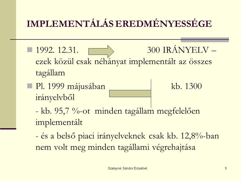 Szalayné Sándor Erzsébet10 AKCIÓTERV A BELSŐ PIAC MEGVALÓSÍTÁSÁÉRT 1997 június, Amszterdam, az Európai Tanács fogadta el Cél: a belső piaci irányelvek megalkotásának felgyorsítása Négy stratégiai célkitűzése megfogalmazása