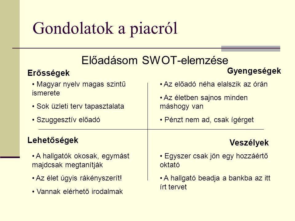 Gondolatok a piacról Előadásom SWOT-elemzése Erősségek Gyengeségek Lehetőségek Veszélyek Magyar nyelv magas szintű ismerete Sok üzleti terv tapasztala