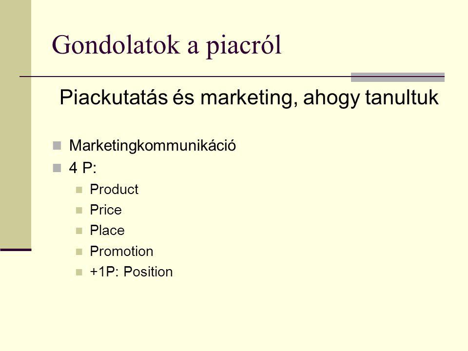Gondolatok a piacról Piackutatás és marketing, ahogy tanultuk Marketingkommunikáció 4 P: Product Price Place Promotion +1P: Position