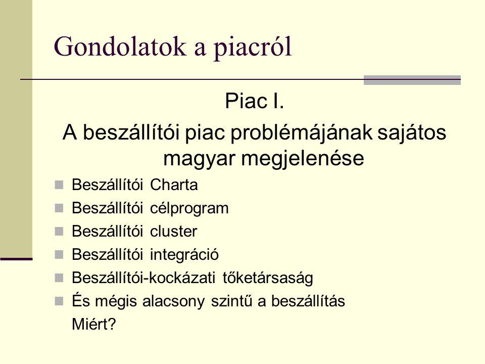 Gondolatok a piacról Piac I. A beszállítói piac problémájának sajátos magyar megjelenése Beszállítói Charta Beszállítói célprogram Beszállítói cluster