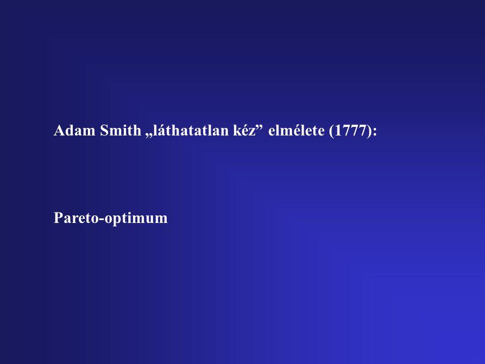 """Adam Smith """"láthatatlan kéz elmélete (1777): Pareto-optimum"""