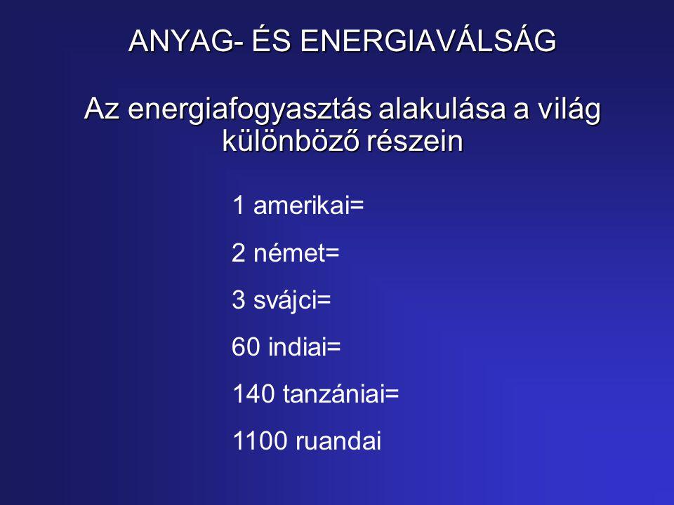 ANYAG- ÉS ENERGIAVÁLSÁG 1 amerikai= 2 német= 3 svájci= 60 indiai= 140 tanzániai= 1100 ruandai Az energiafogyasztás alakulása a világ különböző részein