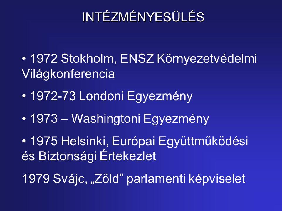 """INTÉZMÉNYESÜLÉS 1972 Stokholm, ENSZ Környezetvédelmi Világkonferencia 1972-73 Londoni Egyezmény 1973 – Washingtoni Egyezmény 1975 Helsinki, Európai Együttműködési és Biztonsági Értekezlet 1979 Svájc, """"Zöld parlamenti képviselet"""