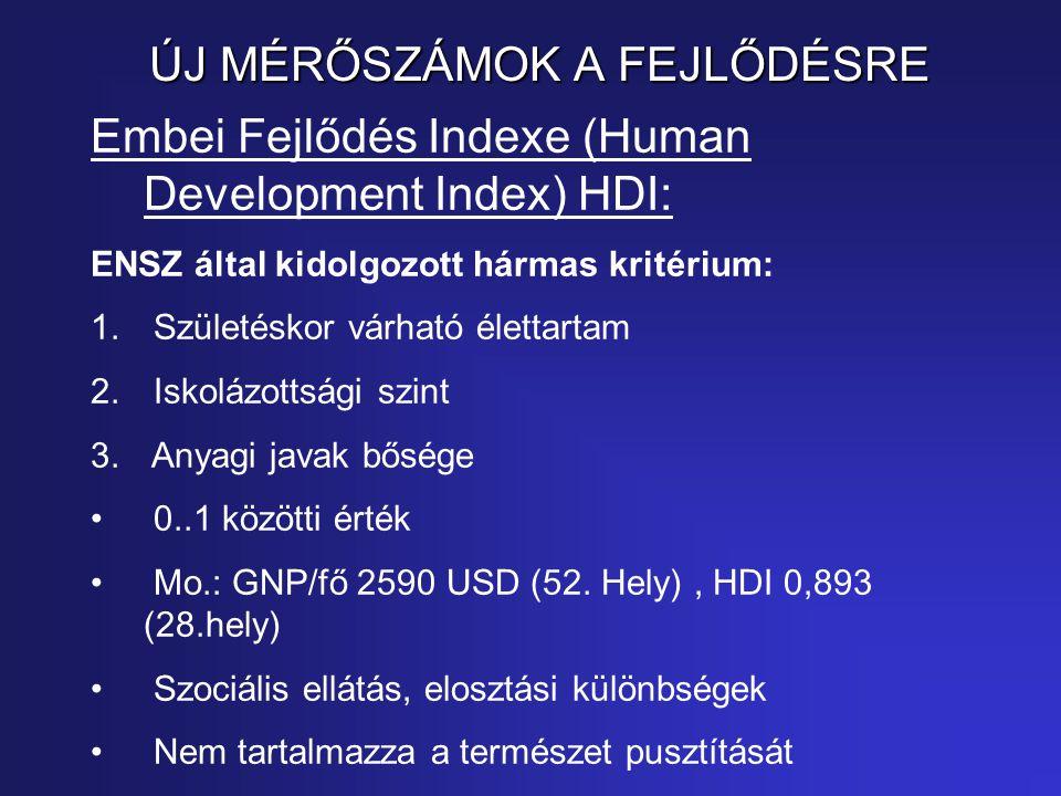 Embei Fejlődés Indexe (Human Development Index) HDI: ENSZ által kidolgozott hármas kritérium: 1.