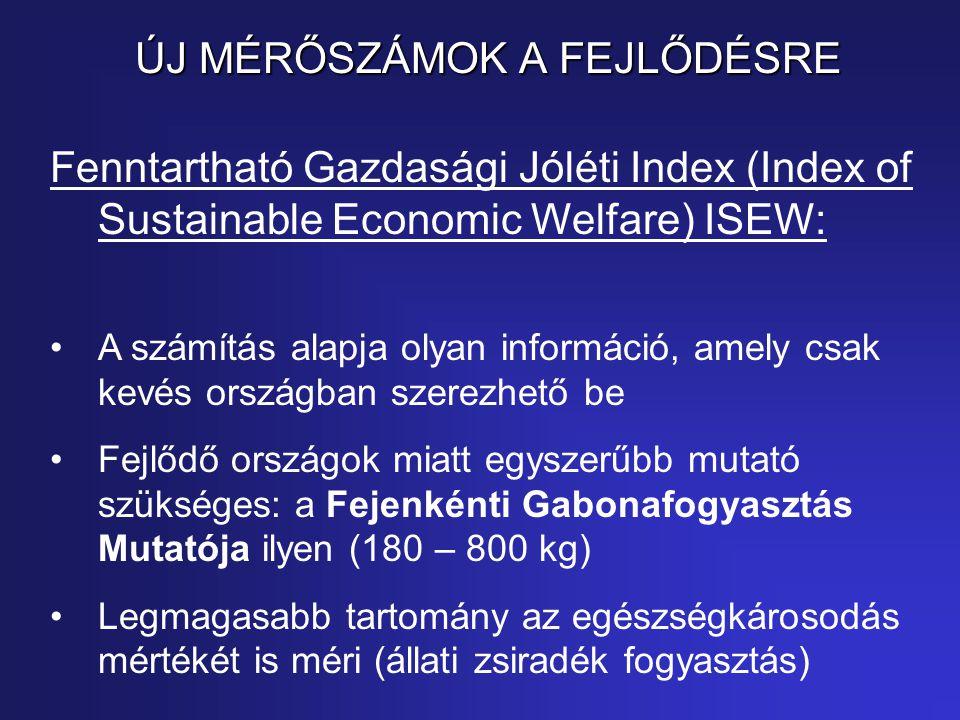 ÚJ MÉRŐSZÁMOK A FEJLŐDÉSRE Fenntartható Gazdasági Jóléti Index (Index of Sustainable Economic Welfare) ISEW: A számítás alapja olyan információ, amely csak kevés országban szerezhető be Fejlődő országok miatt egyszerűbb mutató szükséges: a Fejenkénti Gabonafogyasztás Mutatója ilyen (180 – 800 kg) Legmagasabb tartomány az egészségkárosodás mértékét is méri (állati zsiradék fogyasztás)