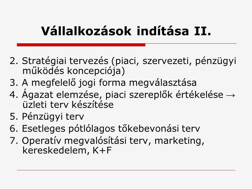 Vállalkozások indítása II. 2.