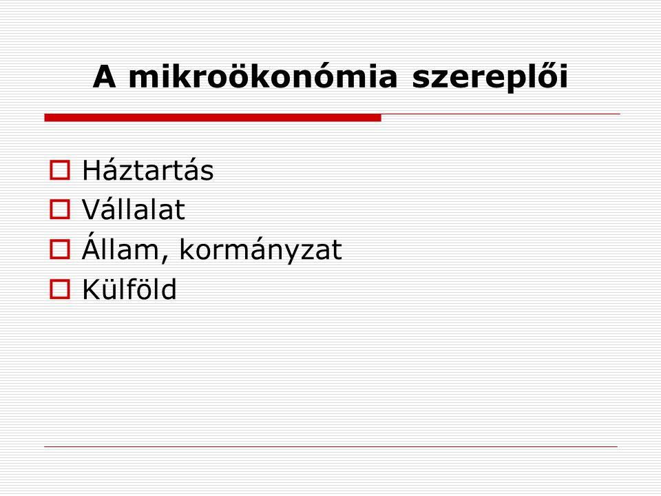 A mikroökonómia szereplői  Háztartás  Vállalat  Állam, kormányzat  Külföld