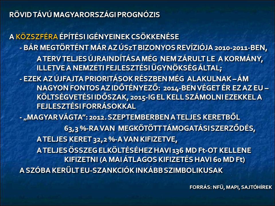 """RÖVID TÁVÚ MAGYARORSZÁGI PROGNÓZIS A KÖZSZFÉRA ÉPÍTÉSI IGÉNYEINEK CSÖKKENÉSE - BÁR MEGTÖRTÉNT MÁR AZ ÚSzT BIZONYOS REVÍZIÓJA 2010-2011-BEN, A TERV TELJES ÚJRAINDÍTÁSA MÉG NEM ZÁRULT LE A KORMÁNY, ILLETVE A NEMZETI FEJLESZTÉSI ÜGYNÖKSÉG ÁLTAL; - EZEK AZ ÚJFAJTA PRIORITÁSOK RÉSZBEN MÉG ALAKULNAK – ÁM NAGYON FONTOS AZ IDŐTÉNYEZŐ: 2014-BEN VÉGET ÉR EZ AZ EU – KÖLTSÉGVETÉSI IDŐSZAK, 2015-IG EL KELL SZÁMOLNI EZEKKEL A FEJLESZTÉSI FORRÁSOKKAL - """"MAGYAR VÁGTA : 2012."""