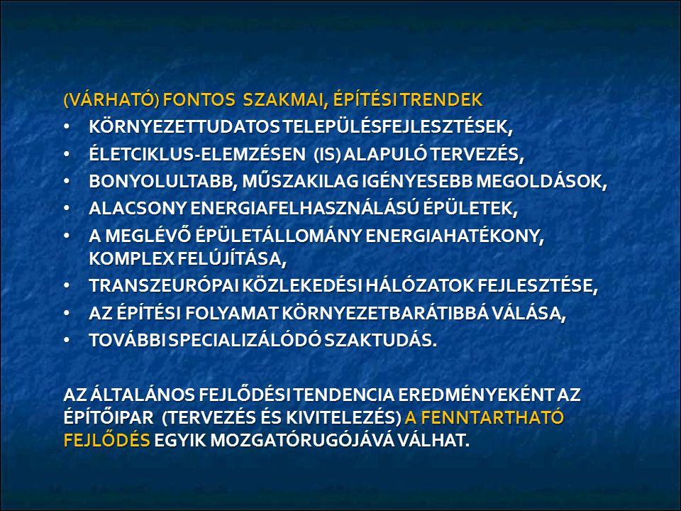 (VÁRHATÓ) FONTOS SZAKMAI, ÉPÍTÉSI TRENDEK KÖRNYEZETTUDATOS TELEPÜLÉSFEJLESZTÉSEK, KÖRNYEZETTUDATOS TELEPÜLÉSFEJLESZTÉSEK, ÉLETCIKLUS-ELEMZÉSEN (IS) ALAPULÓ TERVEZÉS, ÉLETCIKLUS-ELEMZÉSEN (IS) ALAPULÓ TERVEZÉS, BONYOLULTABB, MŰSZAKILAG IGÉNYESEBB MEGOLDÁSOK, BONYOLULTABB, MŰSZAKILAG IGÉNYESEBB MEGOLDÁSOK, ALACSONY ENERGIAFELHASZNÁLÁSÚ ÉPÜLETEK, ALACSONY ENERGIAFELHASZNÁLÁSÚ ÉPÜLETEK, A MEGLÉVŐ ÉPÜLETÁLLOMÁNY ENERGIAHATÉKONY, KOMPLEX FELÚJÍTÁSA, A MEGLÉVŐ ÉPÜLETÁLLOMÁNY ENERGIAHATÉKONY, KOMPLEX FELÚJÍTÁSA, TRANSZEURÓPAI KÖZLEKEDÉSI HÁLÓZATOK FEJLESZTÉSE, TRANSZEURÓPAI KÖZLEKEDÉSI HÁLÓZATOK FEJLESZTÉSE, AZ ÉPÍTÉSI FOLYAMAT KÖRNYEZETBARÁTIBBÁ VÁLÁSA, AZ ÉPÍTÉSI FOLYAMAT KÖRNYEZETBARÁTIBBÁ VÁLÁSA, TOVÁBBI SPECIALIZÁLÓDÓ SZAKTUDÁS.