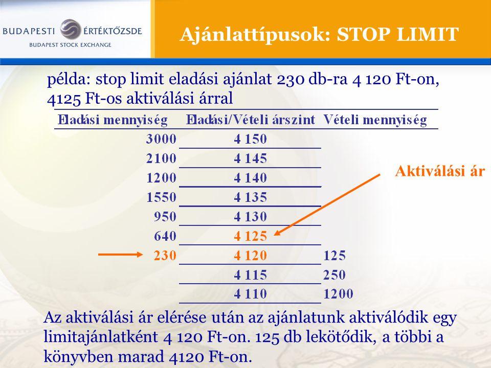Ajánlattípusok: STOP LIMIT Az aktiválási ár elérése után az ajánlatunk aktiválódik egy limitajánlatként 4 120 Ft-on. 125 db lekötődik, a többi a könyv