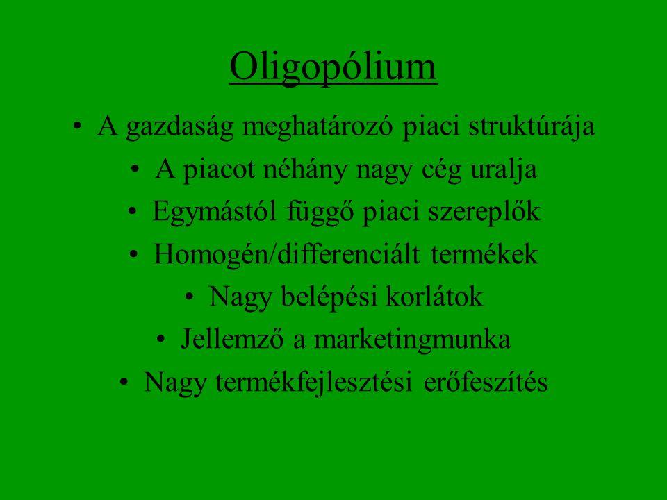 Oligopólium A gazdaság meghatározó piaci struktúrája A piacot néhány nagy cég uralja Egymástól függő piaci szereplők Homogén/differenciált termékek Na