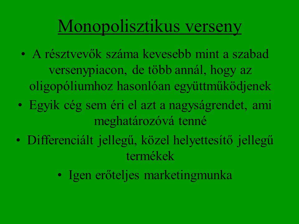 Monopolisztikus verseny A résztvevők száma kevesebb mint a szabad versenypiacon, de több annál, hogy az oligopóliumhoz hasonlóan együttműködjenek Egyi
