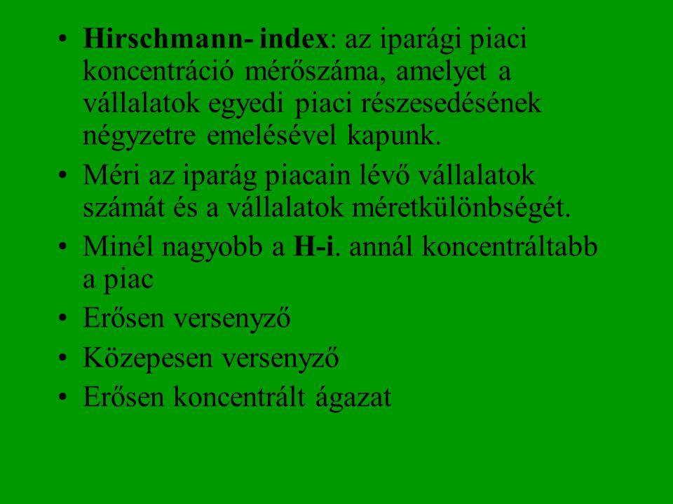 Hirschmann- index: az iparági piaci koncentráció mérőszáma, amelyet a vállalatok egyedi piaci részesedésének négyzetre emelésével kapunk. Méri az ipar