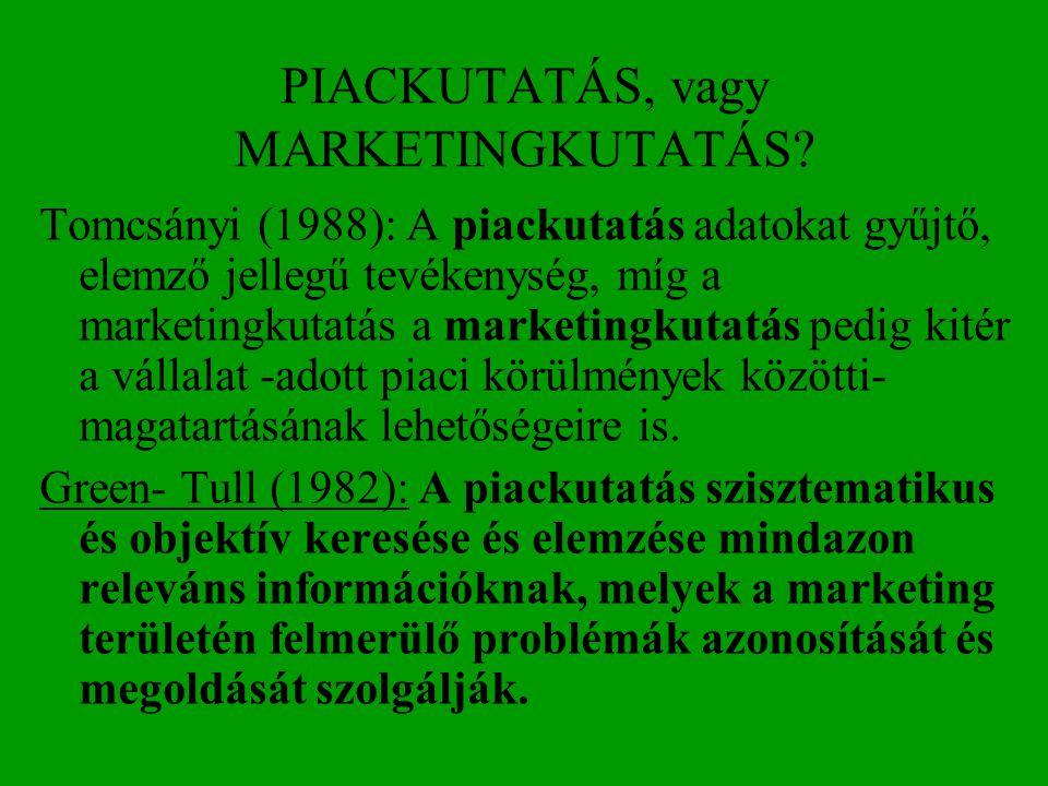 PIACKUTATÁS, vagy MARKETINGKUTATÁS? Tomcsányi (1988): A piackutatás adatokat gyűjtő, elemző jellegű tevékenység, míg a marketingkutatás a marketingkut