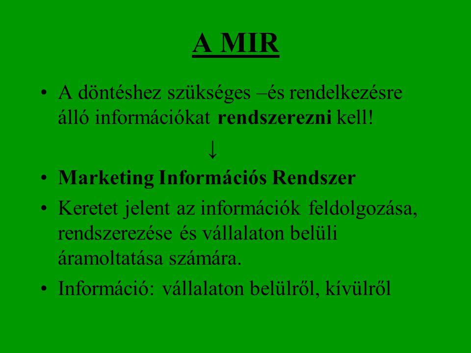 A MIR A döntéshez szükséges –és rendelkezésre álló információkat rendszerezni kell! ↓ Marketing Információs Rendszer Keretet jelent az információk fel