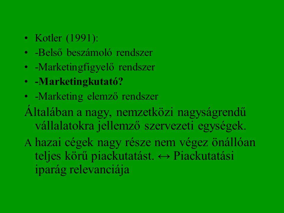 Kotler (1991): -Belső beszámoló rendszer -Marketingfigyelő rendszer -Marketingkutató? -Marketing elemző rendszer Általában a nagy, nemzetközi nagyságr