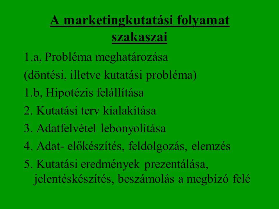 A marketingkutatási folyamat szakaszai 1.a, Probléma meghatározása (döntési, illetve kutatási probléma) 1.b, Hipotézis felállítása 2. Kutatási terv ki