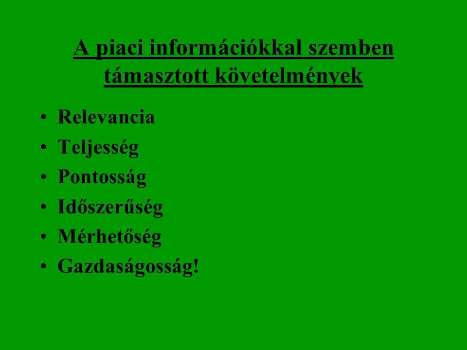 A piaci információkkal szemben támasztott követelmények Relevancia Teljesség Pontosság Időszerűség Mérhetőség Gazdaságosság!