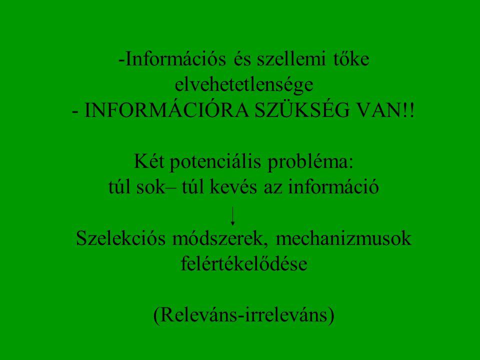 -Információs és szellemi tőke elvehetetlensége - INFORMÁCIÓRA SZÜKSÉG VAN!! Két potenciális probléma: túl sok– túl kevés az információ Szelekciós móds