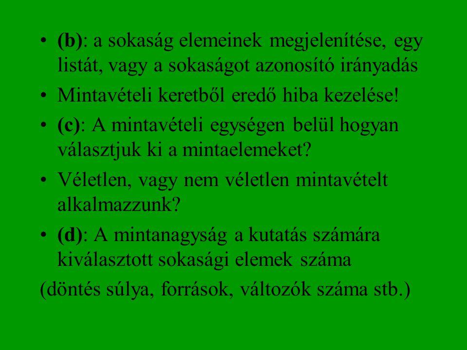 (b): a sokaság elemeinek megjelenítése, egy listát, vagy a sokaságot azonosító irányadás Mintavételi keretből eredő hiba kezelése! (c): A mintavételi