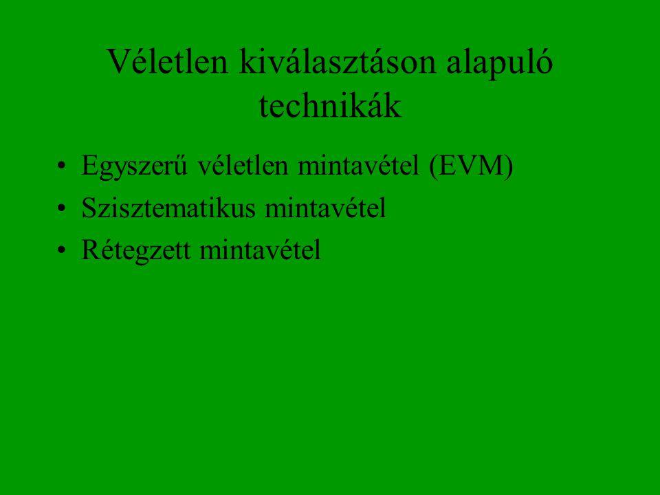 Véletlen kiválasztáson alapuló technikák Egyszerű véletlen mintavétel (EVM) Szisztematikus mintavétel Rétegzett mintavétel