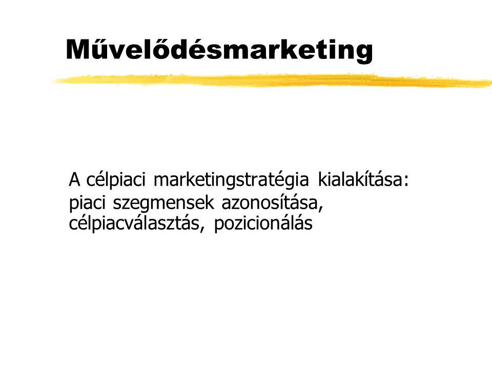 Művelődésmarketing A célpiaci marketingstratégia kialakítása: piaci szegmensek azonosítása, célpiacválasztás, pozicionálás