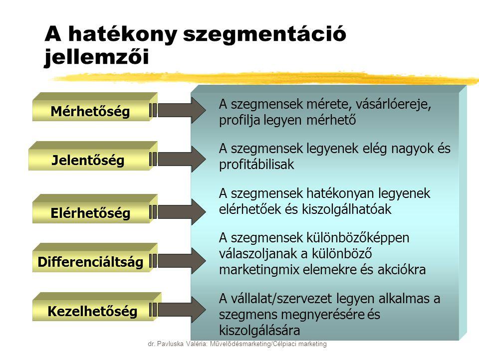 dr. Pavluska Valéria: Művelődésmarketing/Célpiaci marketing A hatékony szegmentáció jellemzői Mérhetőség Jelentőség Elérhetőség Differenciáltság Kezel