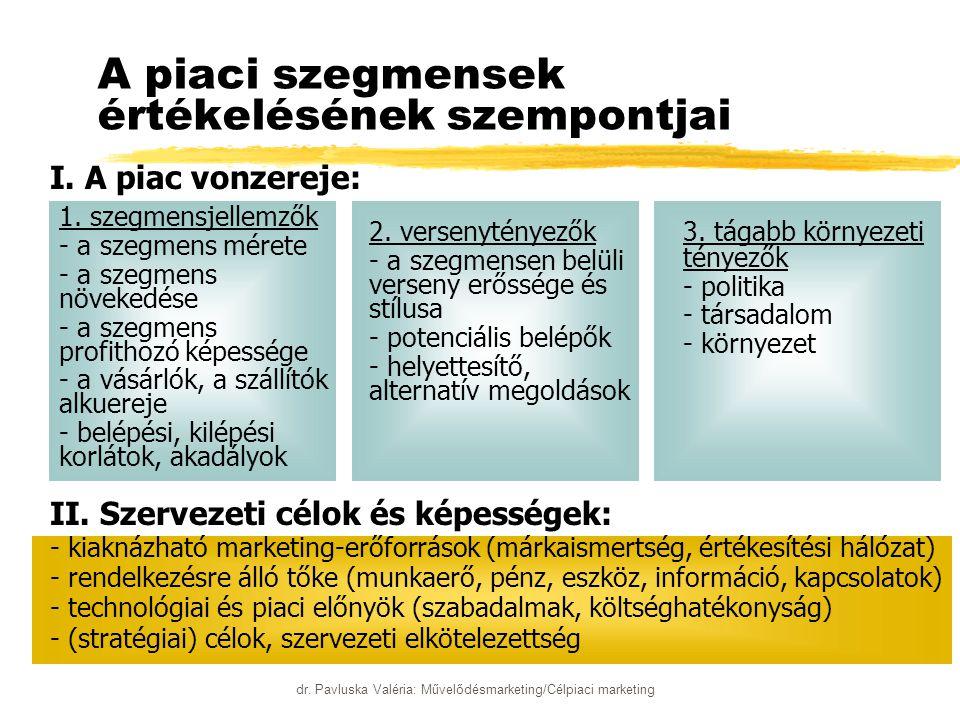 dr. Pavluska Valéria: Művelődésmarketing/Célpiaci marketing A piaci szegmensek értékelésének szempontjai I. A piac vonzereje: 3. tágabb környezeti tén