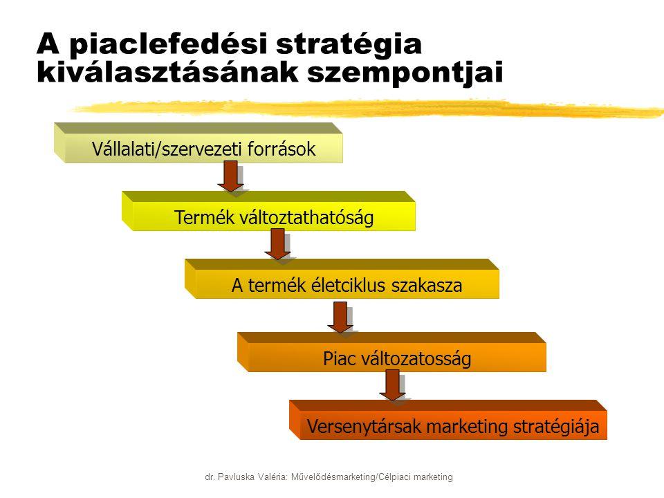 dr. Pavluska Valéria: Művelődésmarketing/Célpiaci marketing A piaclefedési stratégia kiválasztásának szempontjai Vállalati/szervezeti források Termék