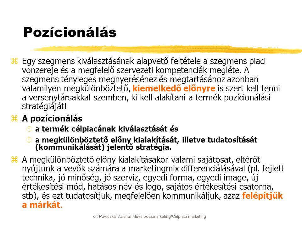 dr. Pavluska Valéria: Művelődésmarketing/Célpiaci marketing Pozícionálás zEgy szegmens kiválasztásának alapvető feltétele a szegmens piaci vonzereje é