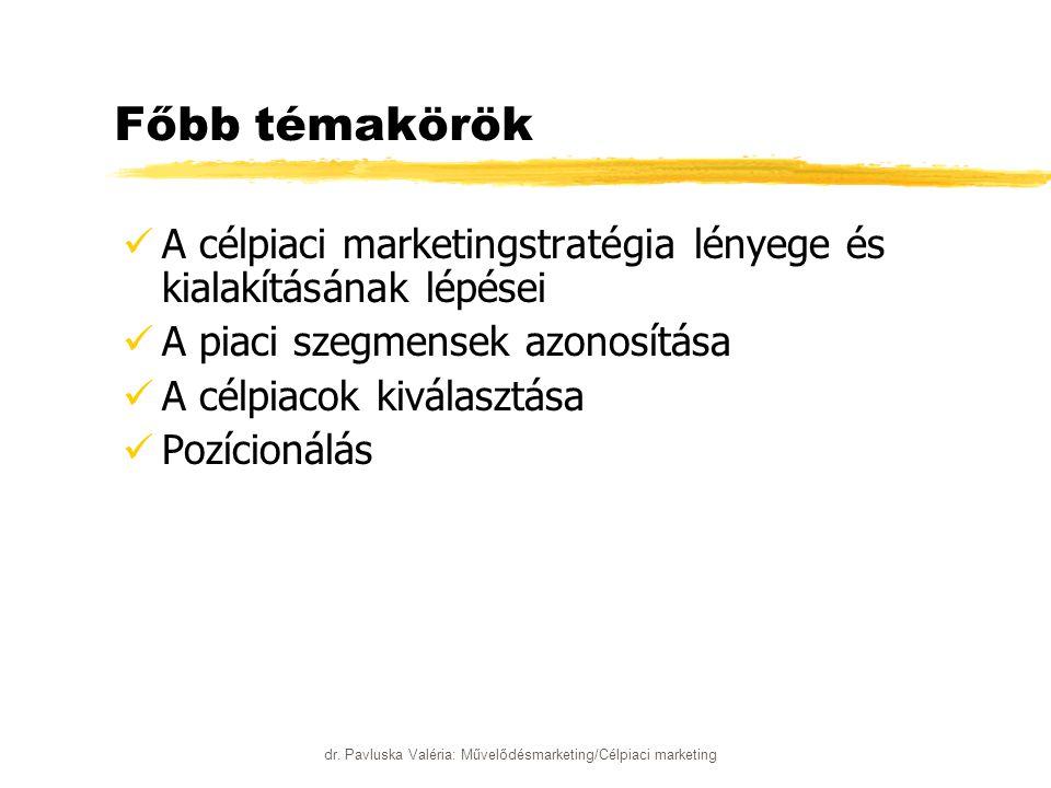 dr. Pavluska Valéria: Művelődésmarketing/Célpiaci marketing Főbb témakörök A célpiaci marketingstratégia lényege és kialakításának lépései A piaci sze