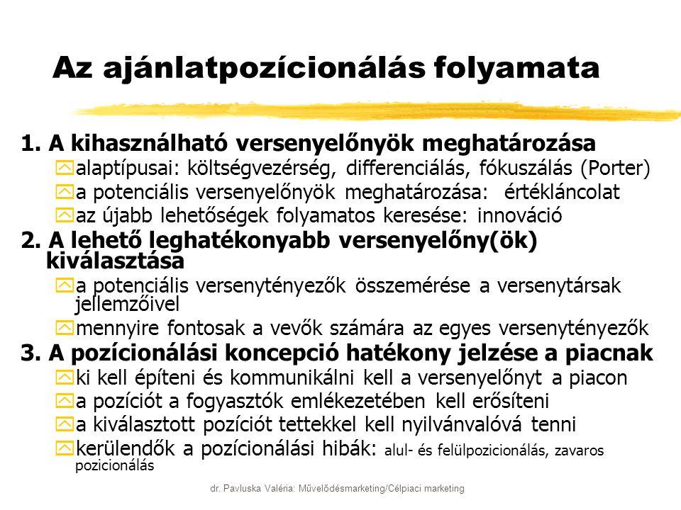 dr.Pavluska Valéria: Művelődésmarketing/Célpiaci marketing Az ajánlatpozícionálás folyamata 1.