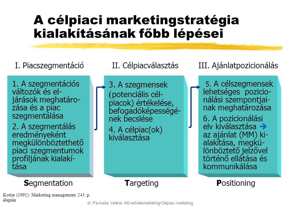 dr. Pavluska Valéria: Művelődésmarketing/Célpiaci marketing A célpiaci marketingstratégia kialakításának főbb lépései 1. A szegmentációs változók és e