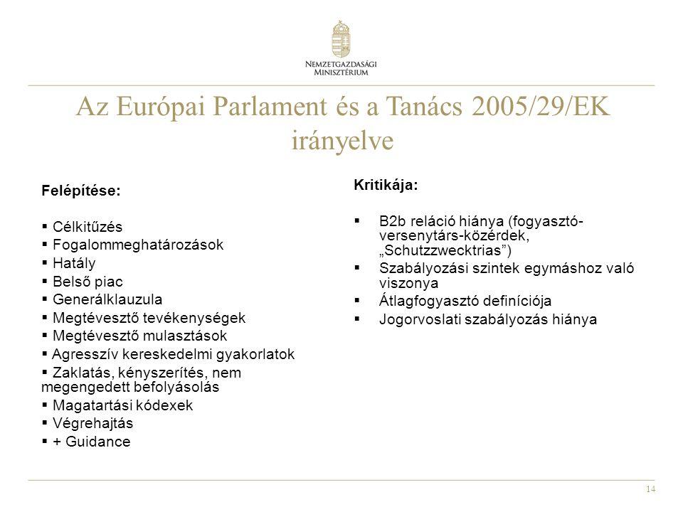 """14 Az Európai Parlament és a Tanács 2005/29/EK irányelve Felépítése:  Célkitűzés  Fogalommeghatározások  Hatály  Belső piac  Generálklauzula  Megtévesztő tevékenységek  Megtévesztő mulasztások  Agresszív kereskedelmi gyakorlatok  Zaklatás, kényszerítés, nem megengedett befolyásolás  Magatartási kódexek  Végrehajtás  + Guidance Kritikája:  B2b reláció hiánya (fogyasztó- versenytárs-közérdek, """"Schutzzwecktrias )  Szabályozási szintek egymáshoz való viszonya  Átlagfogyasztó definíciója  Jogorvoslati szabályozás hiánya"""