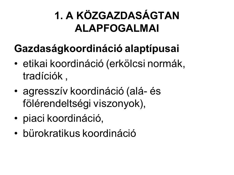 1. A KÖZGAZDASÁGTAN ALAPFOGALMAI Gazdaságkoordináció alaptípusai etikai koordináció (erkölcsi normák, tradíciók, agresszív koordináció (alá- és fölére