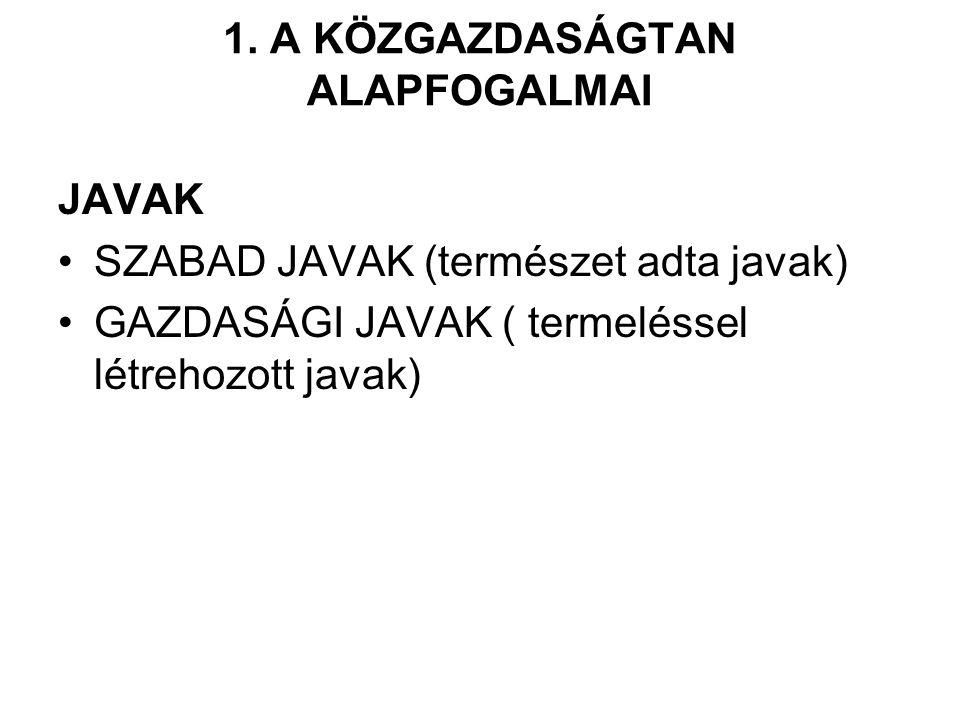1. A KÖZGAZDASÁGTAN ALAPFOGALMAI JAVAK SZABAD JAVAK (természet adta javak) GAZDASÁGI JAVAK ( termeléssel létrehozott javak)