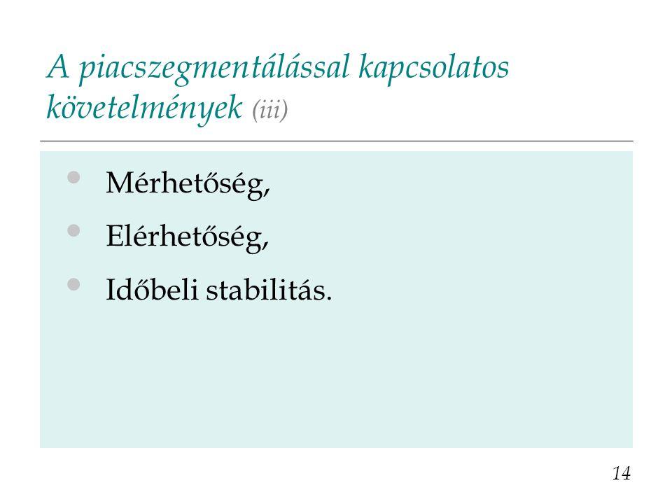 A piacszegmentálással kapcsolatos követelmények (iii) 14 Mérhetőség, Elérhetőség, Időbeli stabilitás.