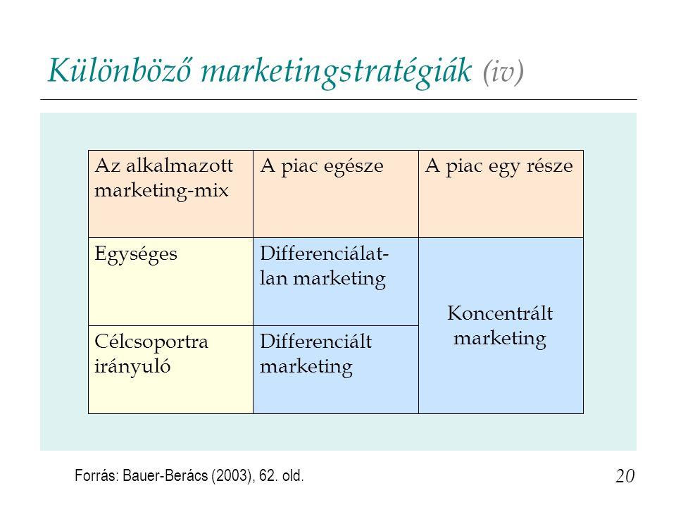 Különböző marketingstratégiák (iv) 20 Differenciált marketing Célcsoportra irányuló Koncentrált marketing Differenciálat- lan marketing Egységes A piac egy részeA piac egészeAz alkalmazott marketing-mix Forrás: Bauer-Berács (2003), 62.