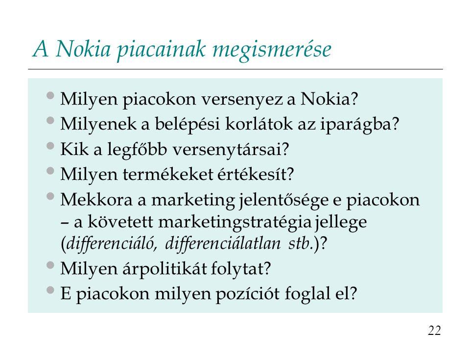 A Nokia piacainak megismerése Milyen piacokon versenyez a Nokia? Milyenek a belépési korlátok az iparágba? Kik a legfőbb versenytársai? Milyen terméke
