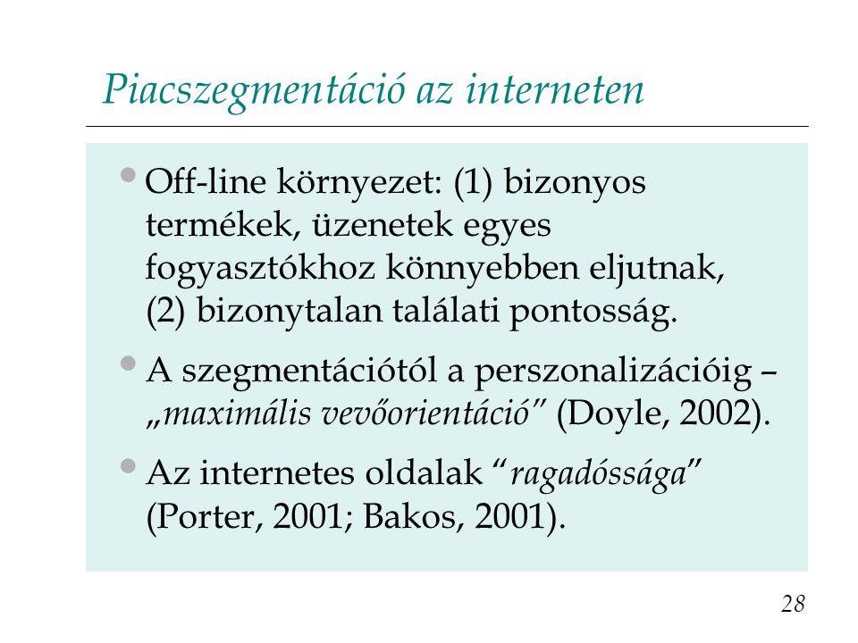 Piacszegmentáció az interneten Off-line környezet: (1) bizonyos termékek, üzenetek egyes fogyasztókhoz könnyebben eljutnak, (2) bizonytalan találati p