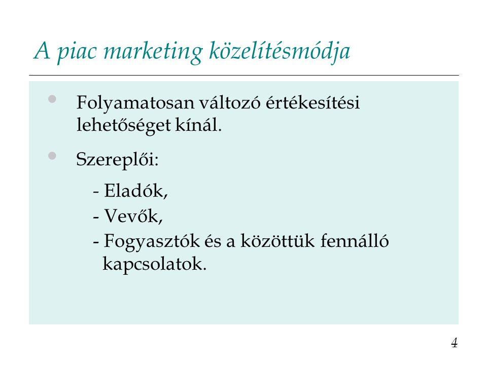 A piac marketing közelítésmódja Folyamatosan változó értékesítési lehetőséget kínál. Szereplői: - Eladók, - Vevők, - Fogyasztók és a közöttük fennálló