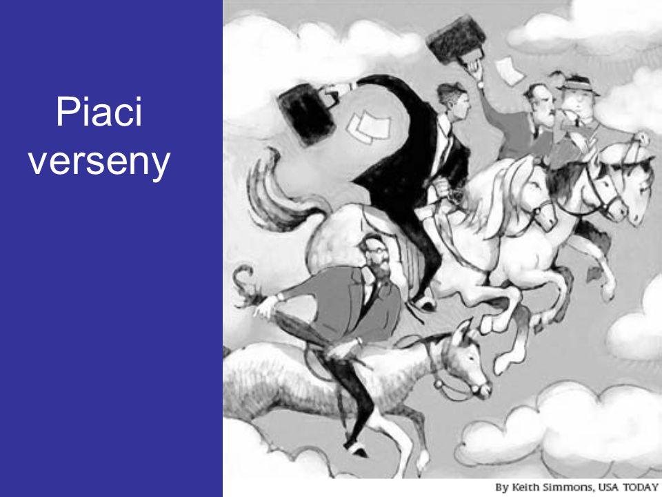 Vállalati gazdaságtan PIACI VERSENY A PIAC ÉS A PIACI VISZONYOK Piac: valamely jószágnak vagy szolgáltatásnak azokból a tényleges és potenciális vevőiből és eladóiból tevődik össze, akik csere céljából kerülnek egymással kapcsolatba Releváns piac: részpiacok összessége, melyek egy vállalat igény-kielégítési törekvései szempontjából reálisan szóba jöhetnek.