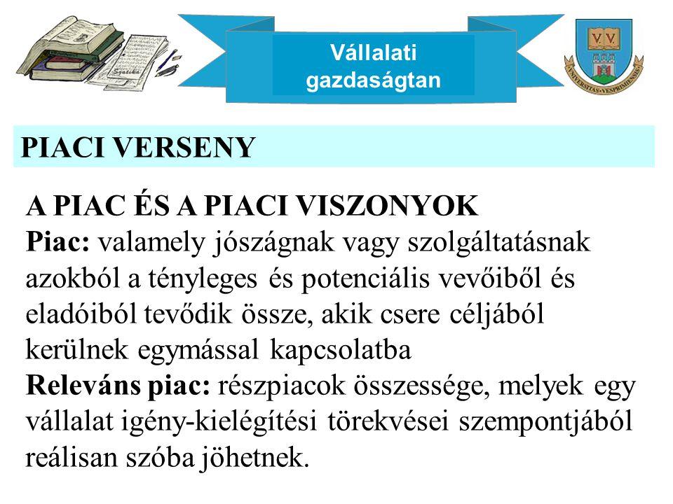 Vállalati gazdaságtan PIACI VERSENY Verseny: két vagy több szereplő egymással szembeni előnyszerzésre irányuló, adott szabályok között zajló tevékenysége.