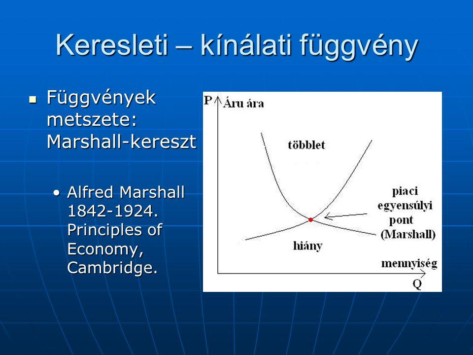 Keresleti – kínálati függvény Függvények metszete: Marshall-kereszt Függvények metszete: Marshall-kereszt Alfred Marshall 1842-1924. Principles of Eco