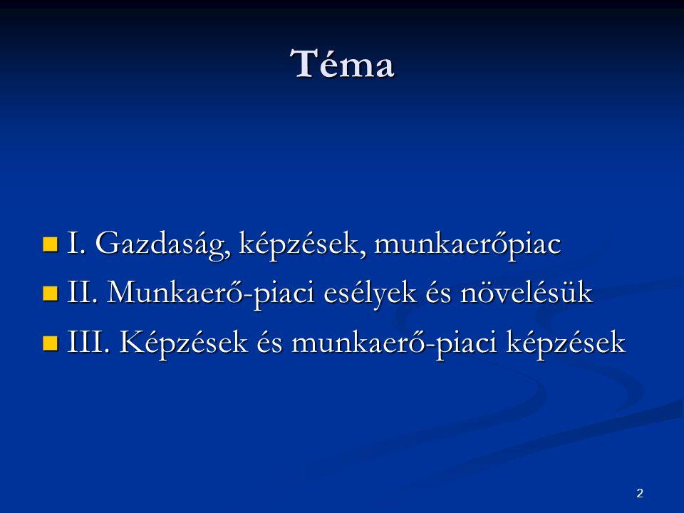 2 Téma I. Gazdaság, képzések, munkaerőpiac I. Gazdaság, képzések, munkaerőpiac II.