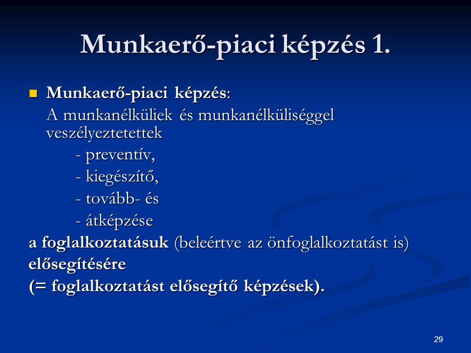 29 Munkaerő-piaci képzés 1.