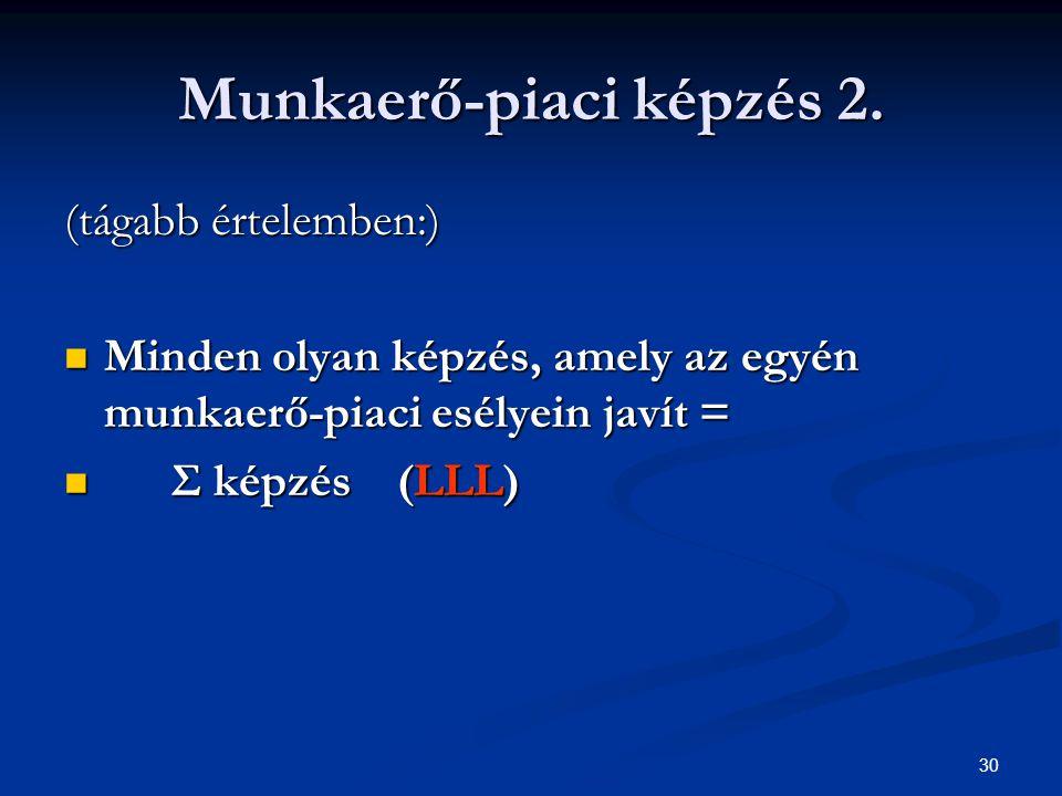 30 Munkaerő-piaci képzés 2.