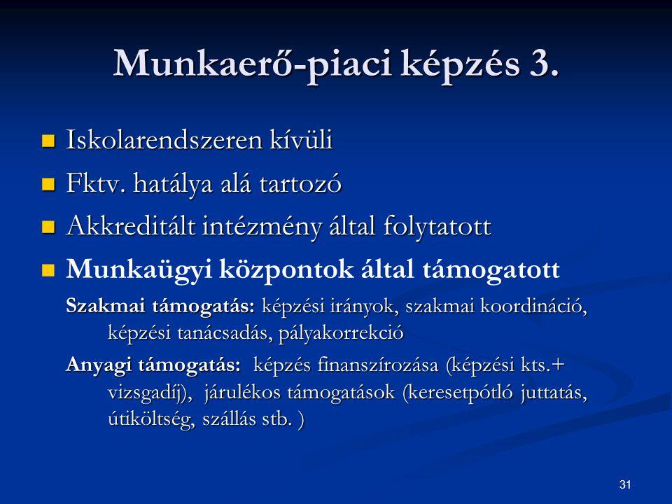 31 Munkaerő-piaci képzés 3. Iskolarendszeren kívüli Iskolarendszeren kívüli Fktv.